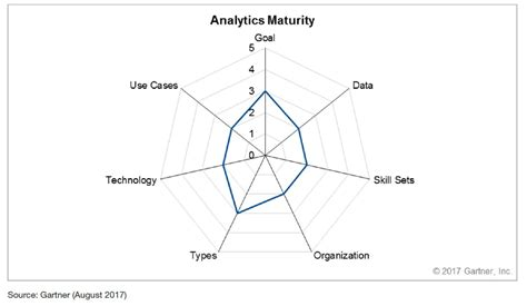Supply Chain Innovation   ToolsGroup Blog   Forecasting