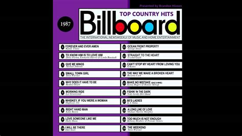 Billboard Top Country Hits - 1987 - YouTube