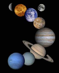 Discovering the Atmosphere on Different Planets